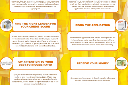 HOW TO GET INSTANT APPROVAL FOR PERSONAL LOANS Infographic