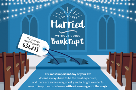 How to Get Married - without Going Bankrupt Infographic