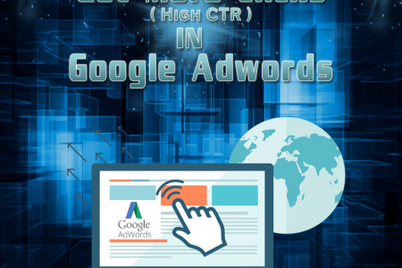 How To Get More Clicks ( High CTR ) in Google Adwords Infographic