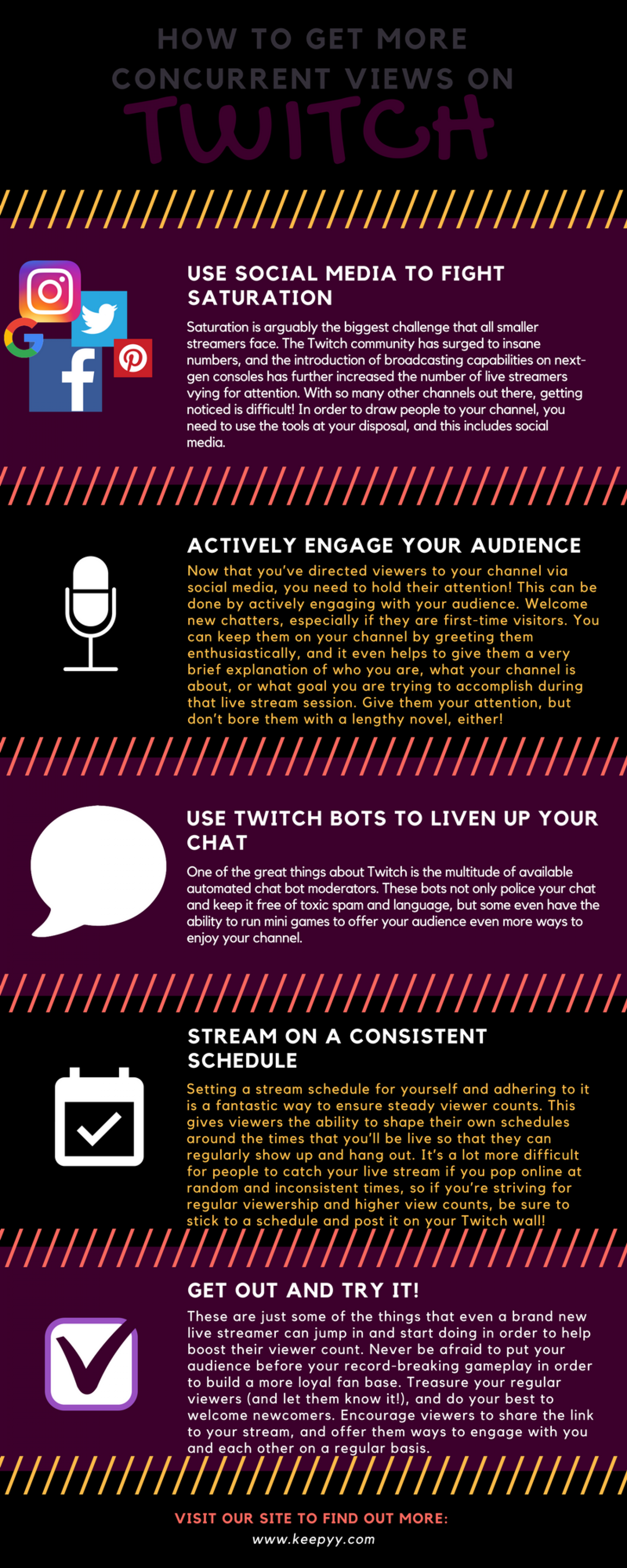 How to Get More Concurrent Views on Twitch? Infographic