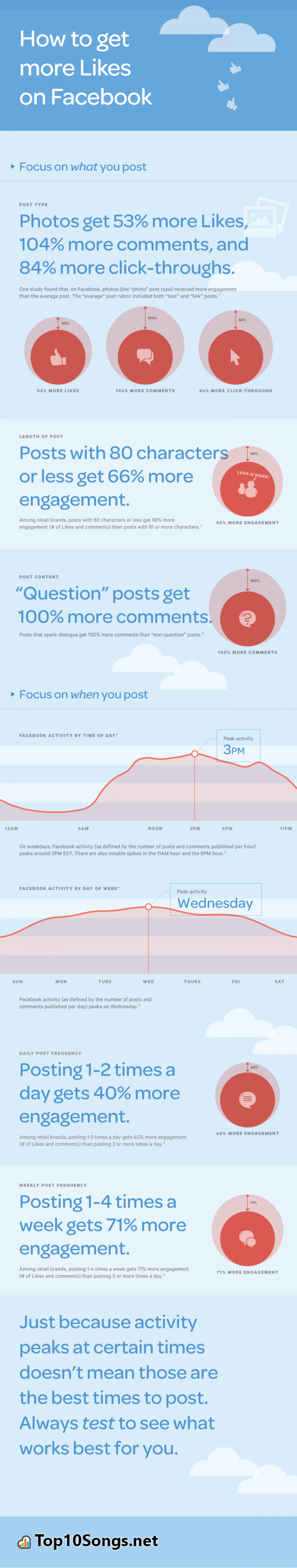 How To Get More Facebook Likes – Infographics Infographic