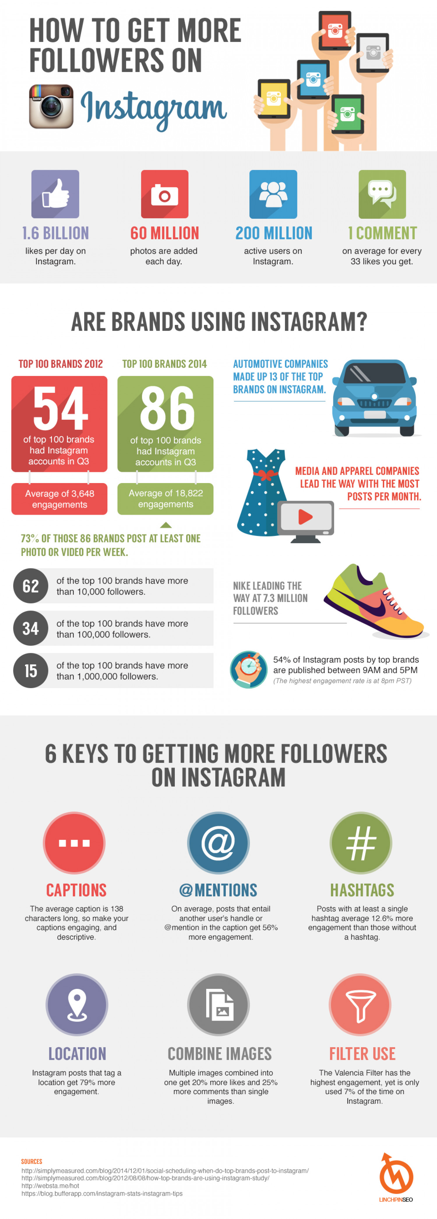 How to get more followers on Instagram Infographic