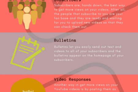 How to get more views on YouTube! Infographic