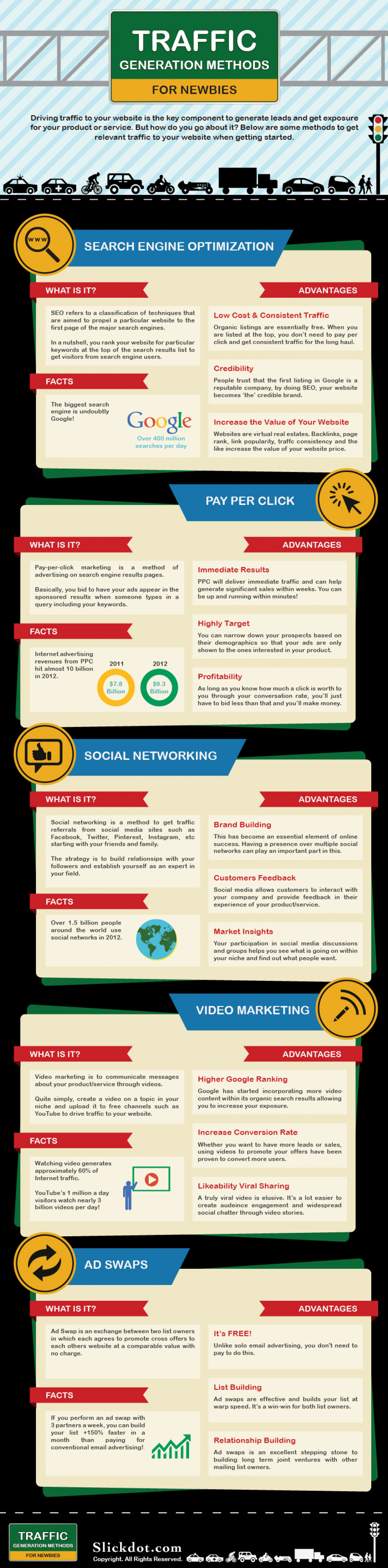 Traffic Generation Methods for Newbies Infographic