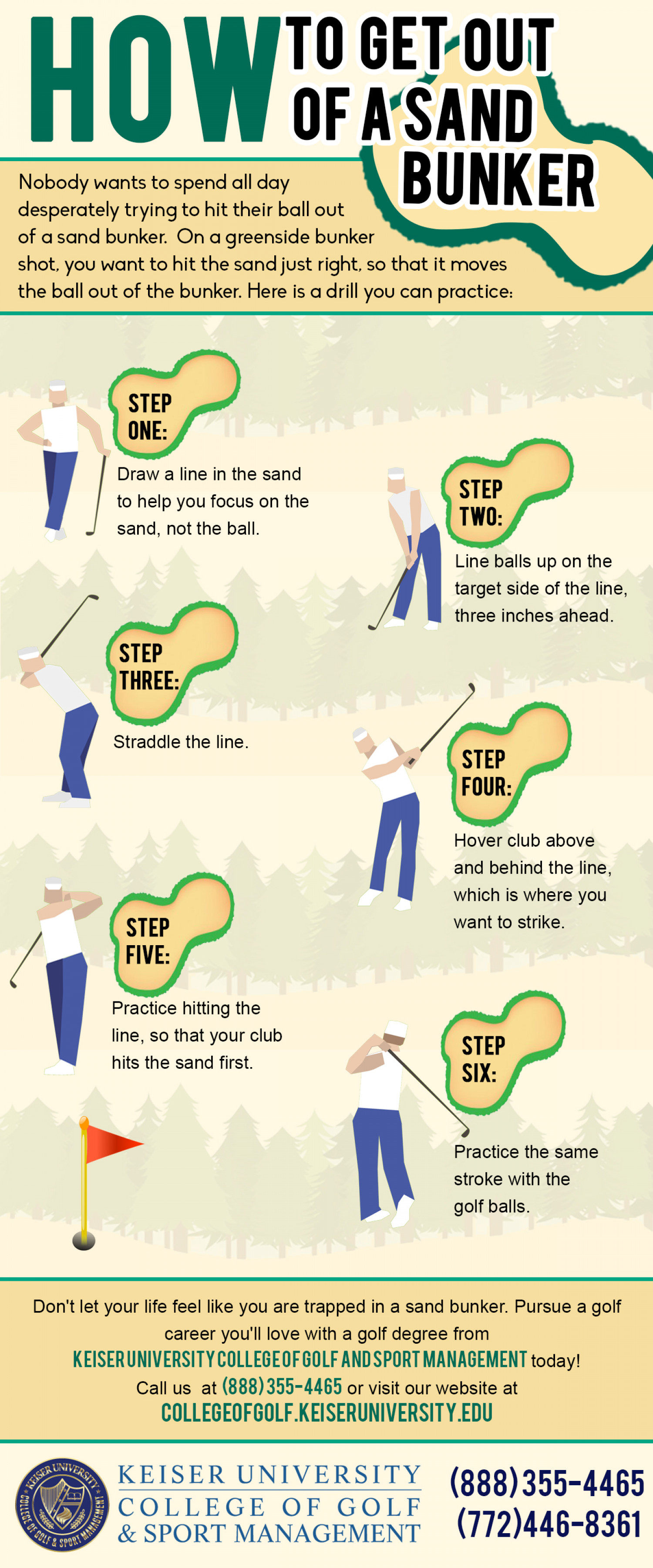 How to get out of a Sand Bunker Infographic