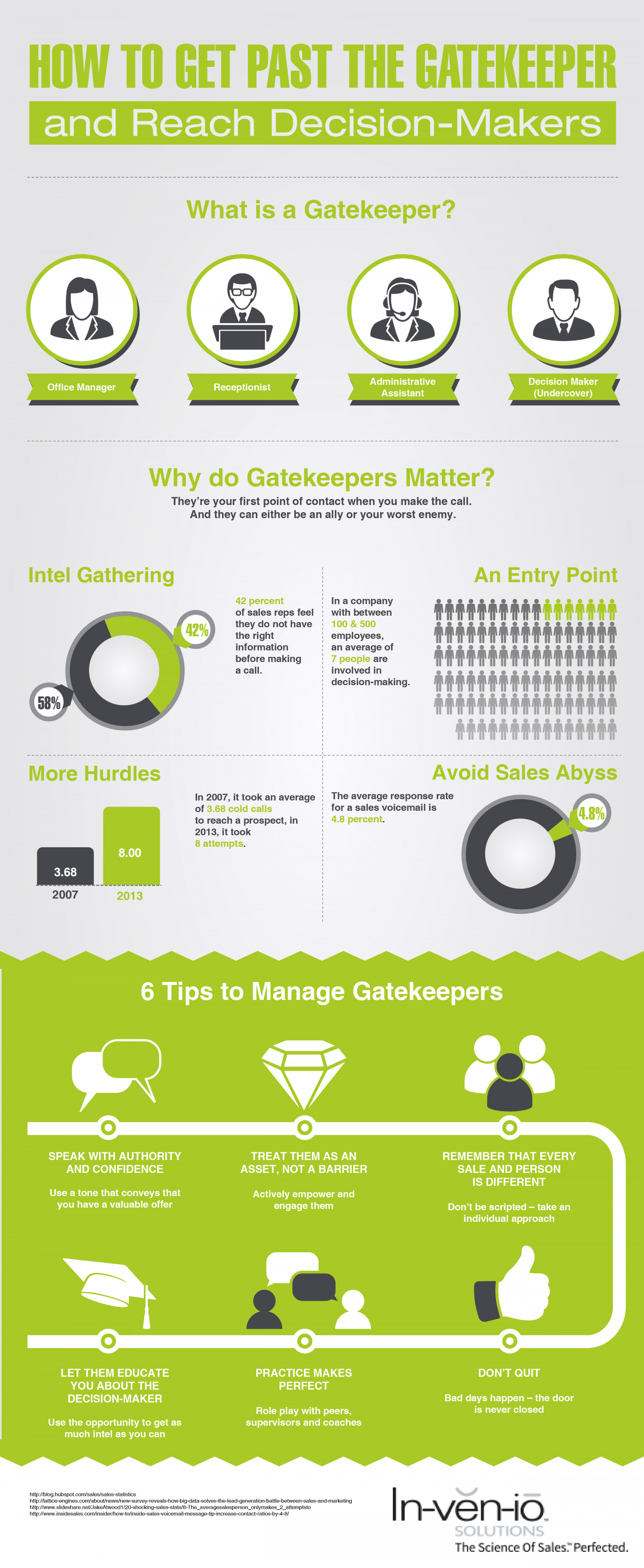 How to Get Past the Gatekeeper and Reach Decision Makers Infographic