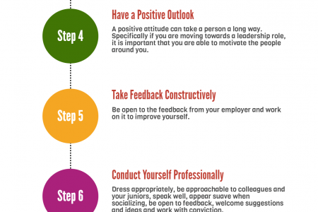 How to Get Promoted at Workplace Infographic