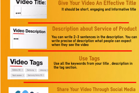 How to Get Real Views on YouTube Fast Infographic