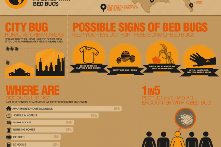 get of permanently bed to easy ways rid bugs