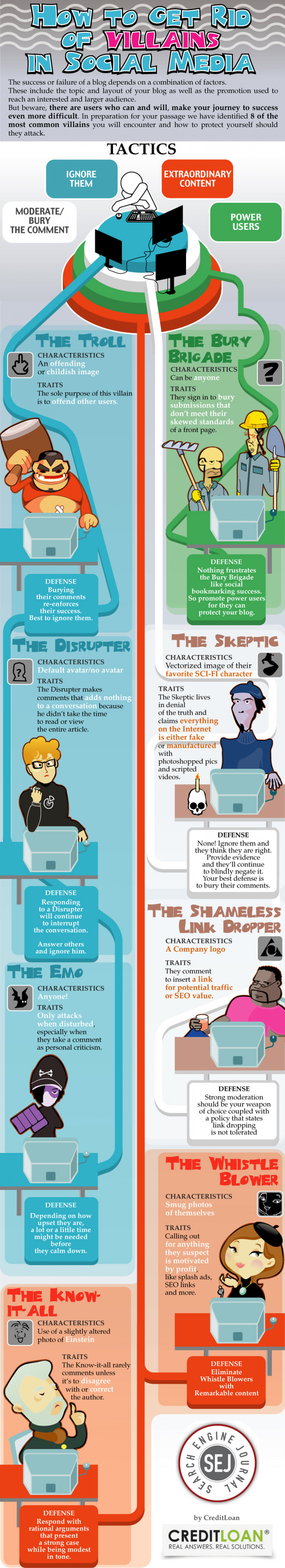 How to Get Rid of Villians in Social Media  Infographic