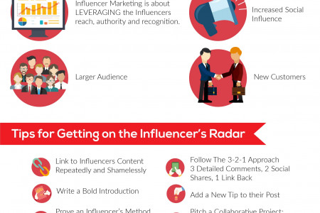 How to Get the Best Out of Influencer Marketing [Infographic] Infographic