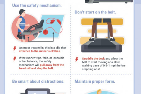 How to Get the Most Out of Your Treadmill Workout Infographic