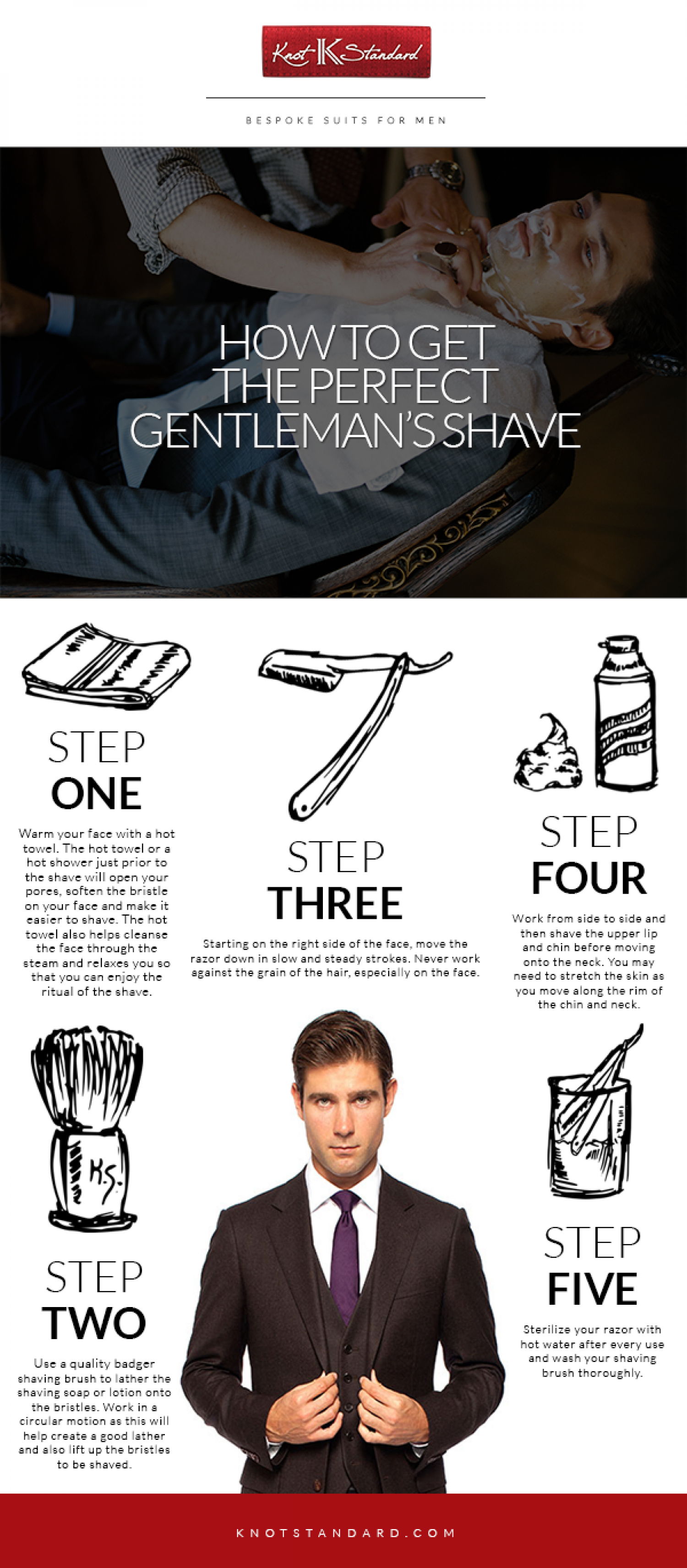 How to Get the Perfect Gentleman's Shave Infographic