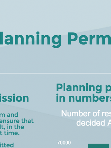 How To Get UK Planning Permission Infographic
