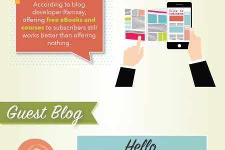 How to Get Way More Blog Subscribers Infographic