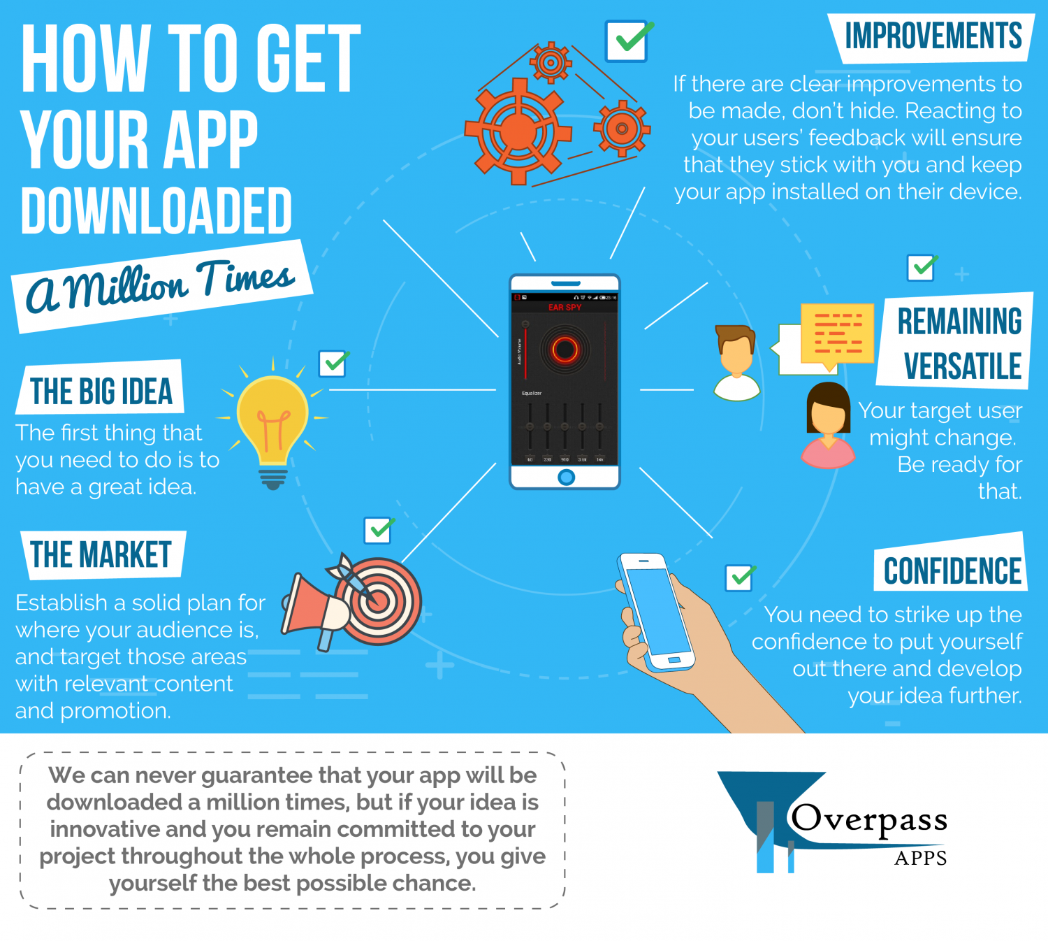 How to Get Your App Downloaded A Million Times Infographic