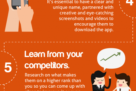 How To Get Your App Rank Higher Infographic