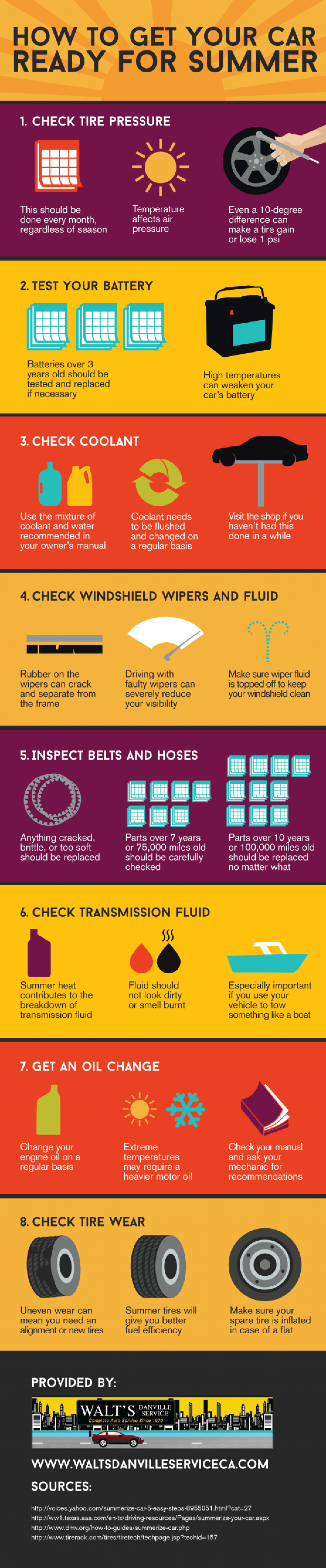 How to Get Your Car Ready for Summer Infographic