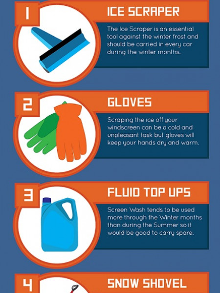 How to Get Your Car Winter Ready Infographic