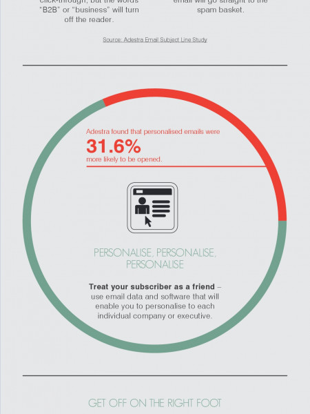 How To Get Your Email Opened: 6 Tips Infographic