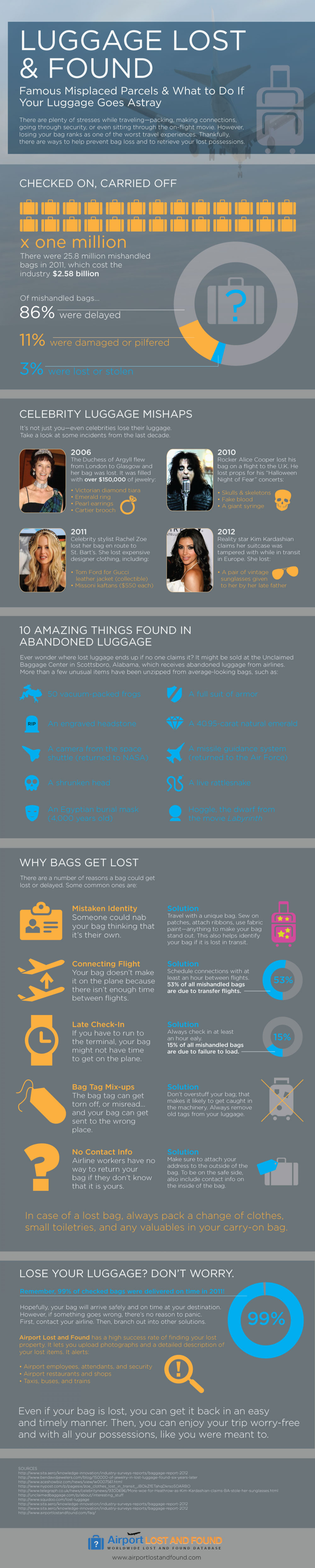 How to Get Your Lost Luggage and Unclaimed Baggage Back Infographic