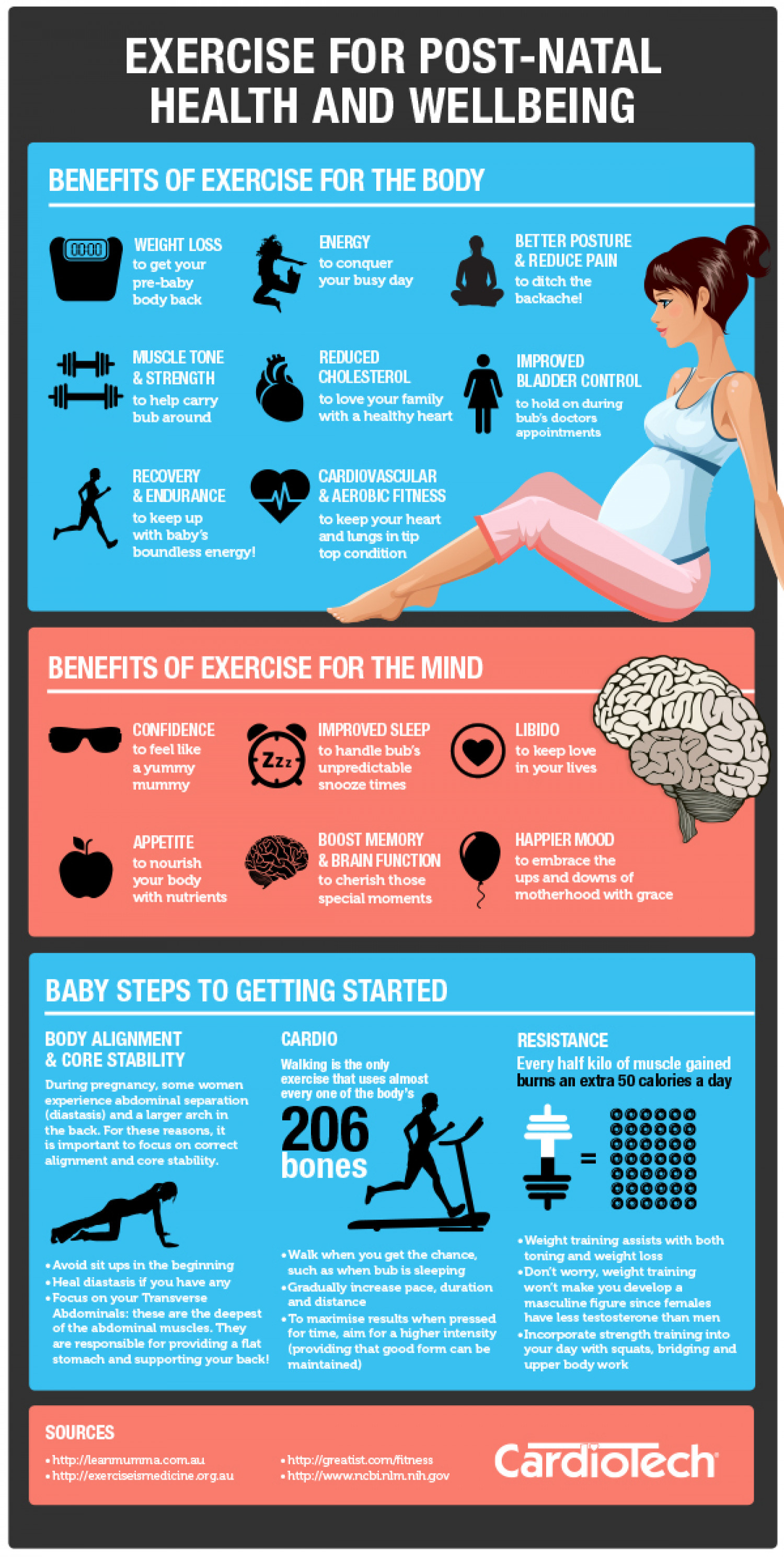 How to get your mind & body in shape after giving birth! Infographic