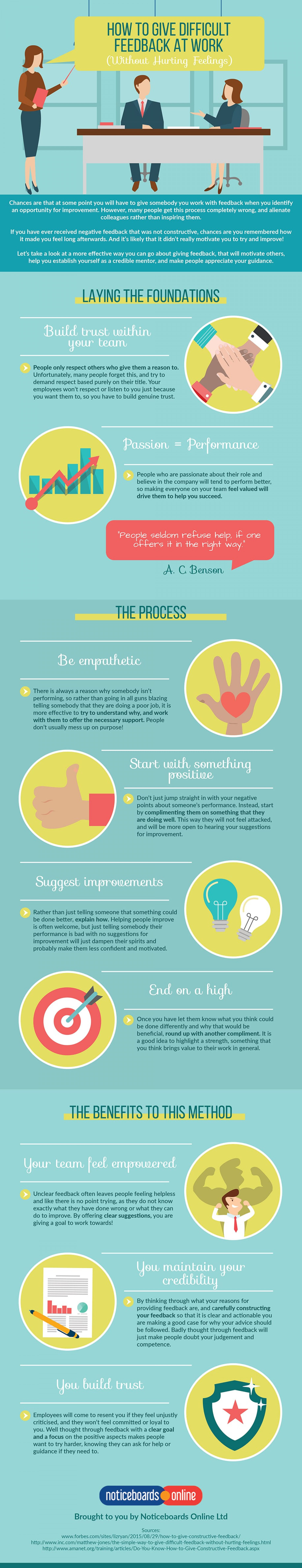 How To Give Difficult Feedback At Work Infographic
