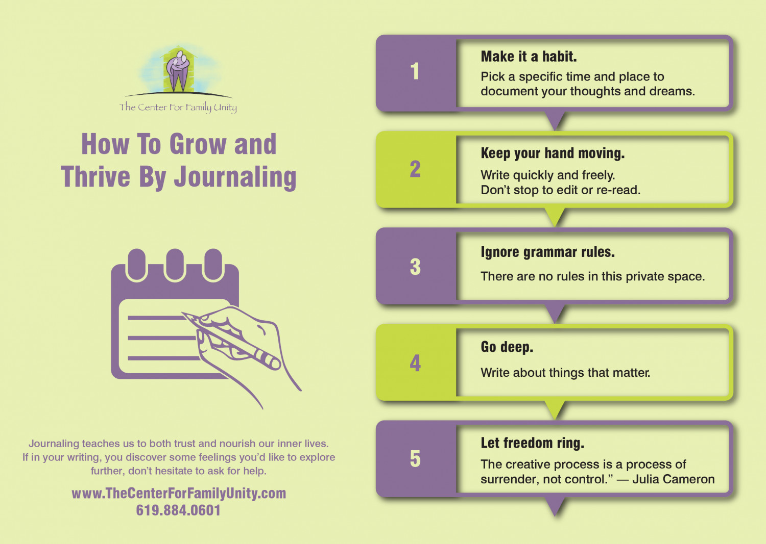 How to Grow and Thrive Through Journaling Infographic