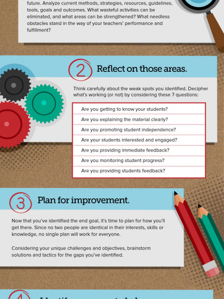 How to Grow, Engage & Retain Teachers: Plan For It Infographic