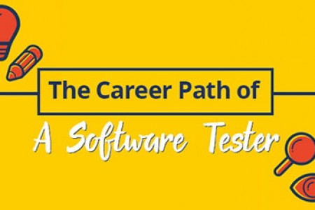 How to Grow Your Software Testing Career into QA Manual & Automation? Infographic