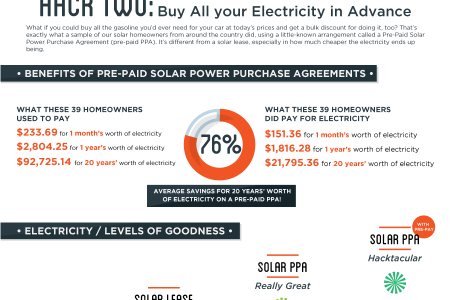 How to Hack Your Electric Bill Infographic