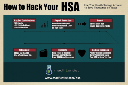 How to Hack Your HSA Infographic