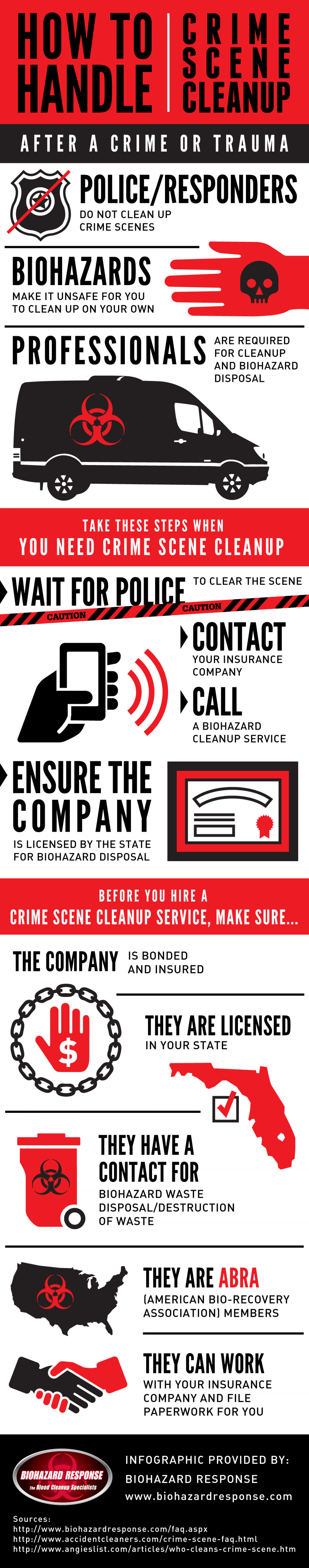 How to Handle Crime Scene Cleanup Infographic