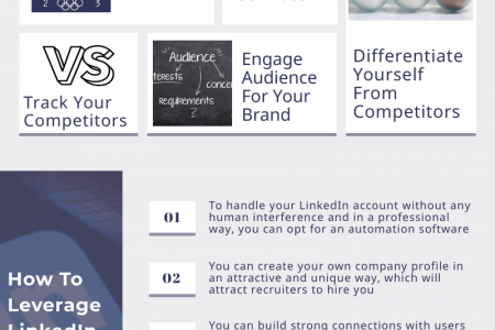 HOW TO HANDLE LINKEDIN FOR BUSINESS? Infographic