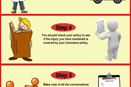 How to handle your accident claim Infographic