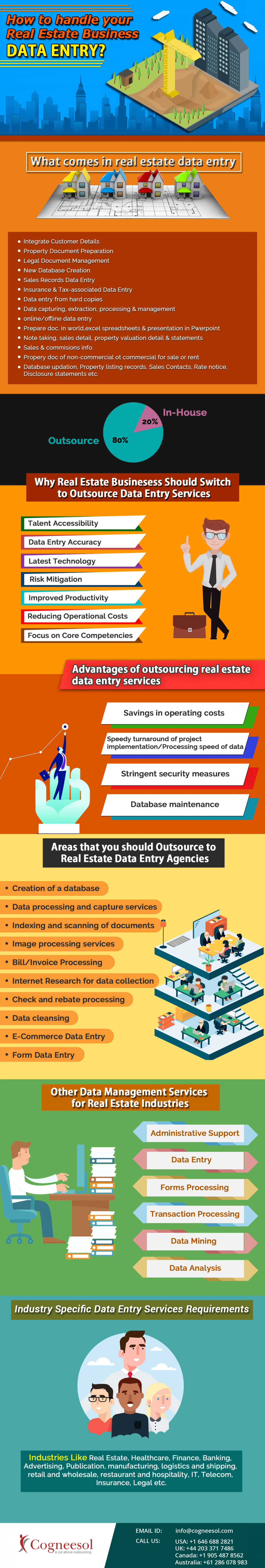 How to Handle Your Real Estate Business Data Entry? – Infographic Infographic