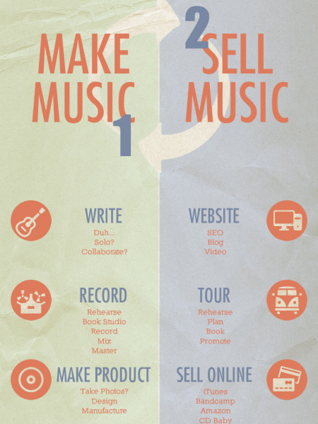 How to have a Successful Career in Music Infographic