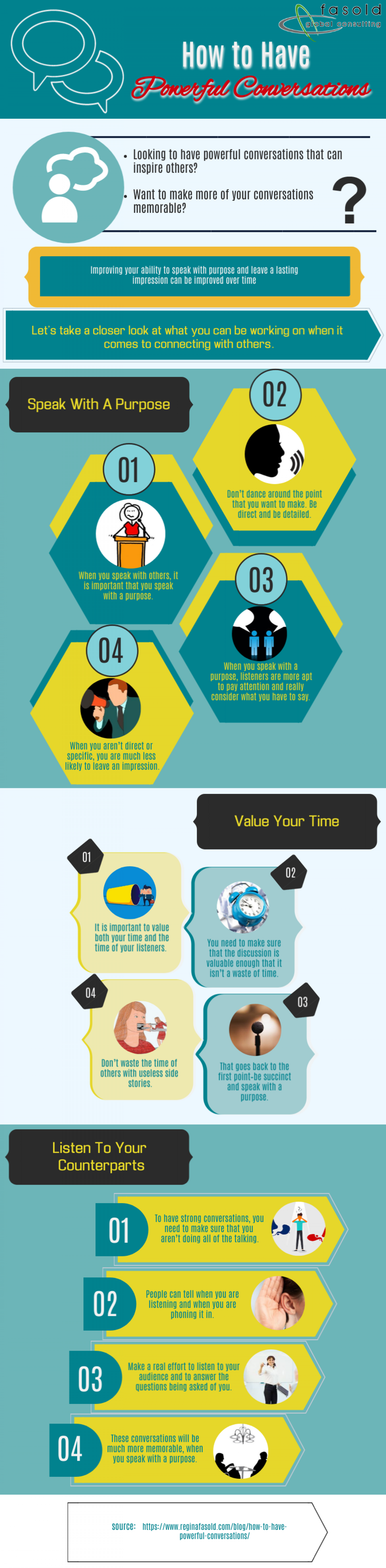 How to have powerful conversations Infographic