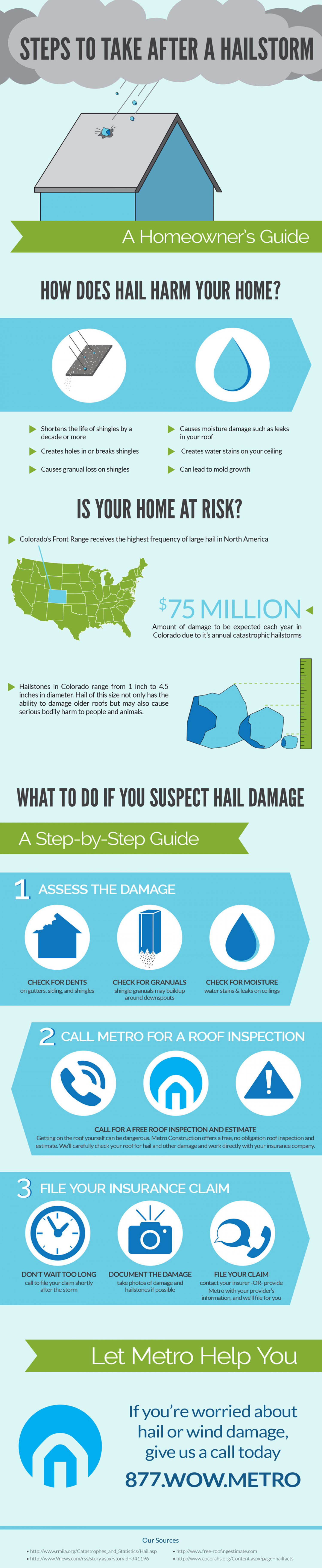 How to Heal Your Home After a Hailstorm Infographic