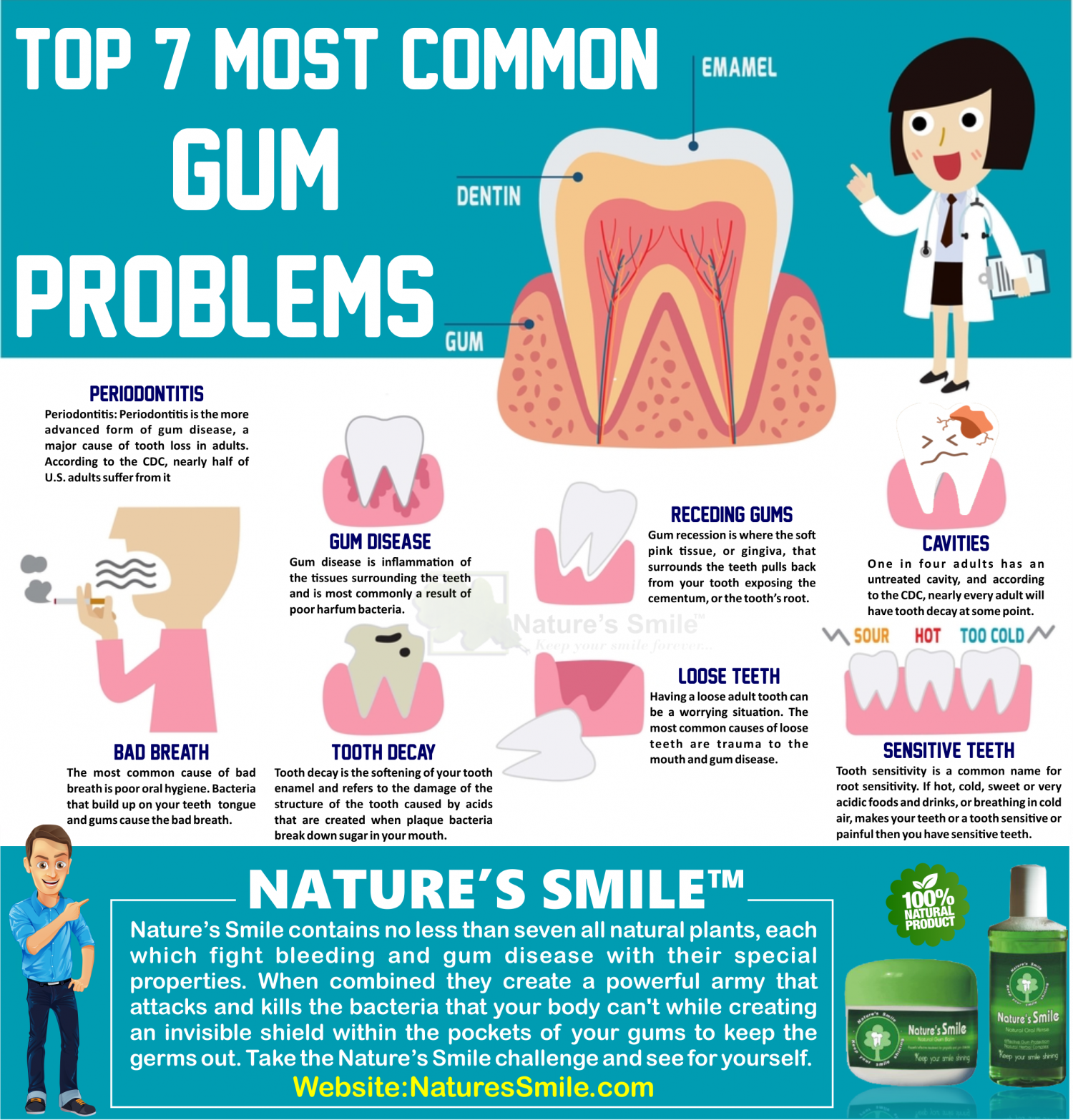 How To Help Receding Gums? Infographic