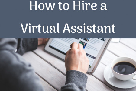 How to Hire a Virtual Assistant Infographic