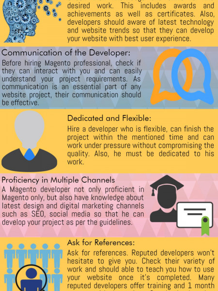 How to Hire Magento Developer Effectively Infographic