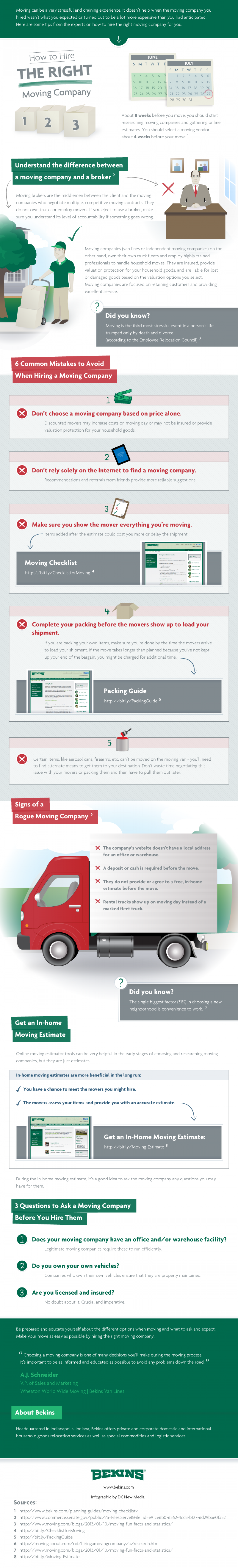 How to Hire the Right Moving Company Infographic