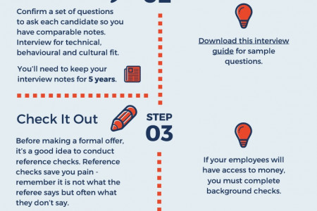 How to hire your first employee Infographic