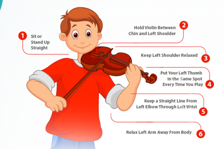 How to Hold the Violin  Infographic