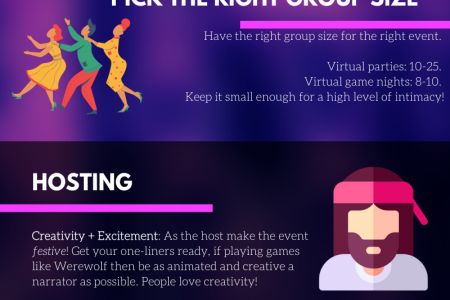 How to host a virtual party! Infographic