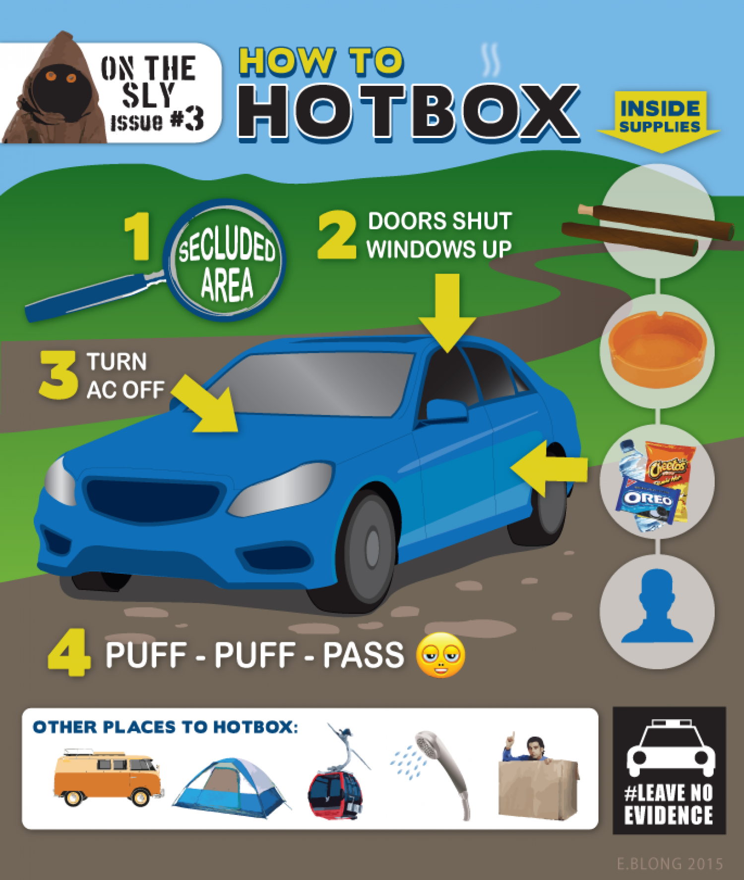 How to Hot Box Infographic