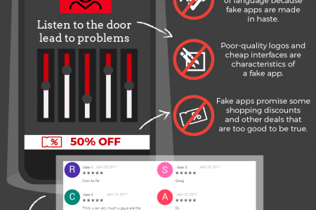 How to Identify a Fake App Infographic