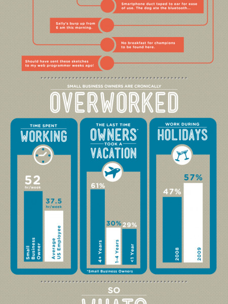 How to Identify a Small Business Owner Infographic