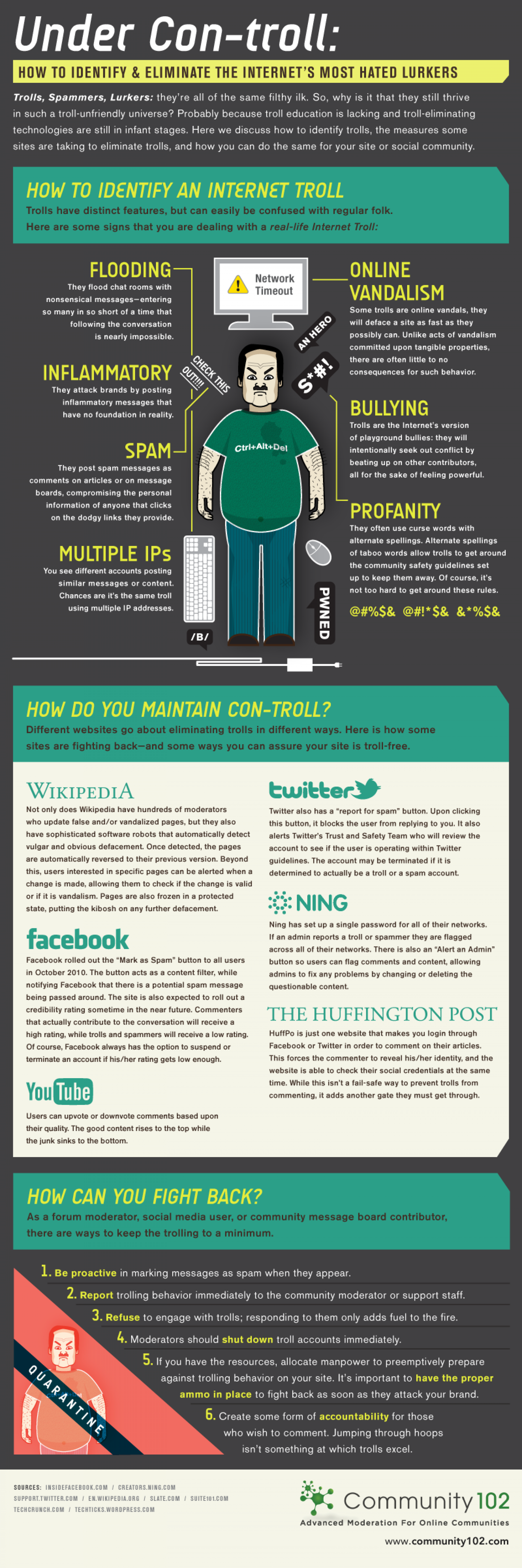How To Identify An Internet Troll Infographic
